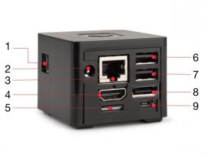 300px-CuBox-i-ports