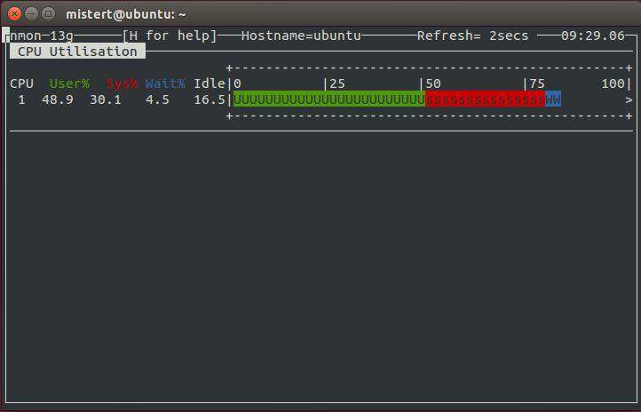 Moniteur Système pour Linux
