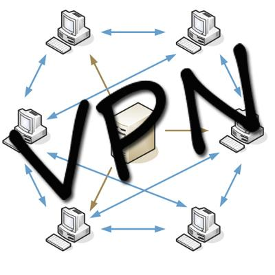 vpn-virtual-private-network