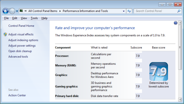 Comment connaître votre score de performance dans Windows 8.1